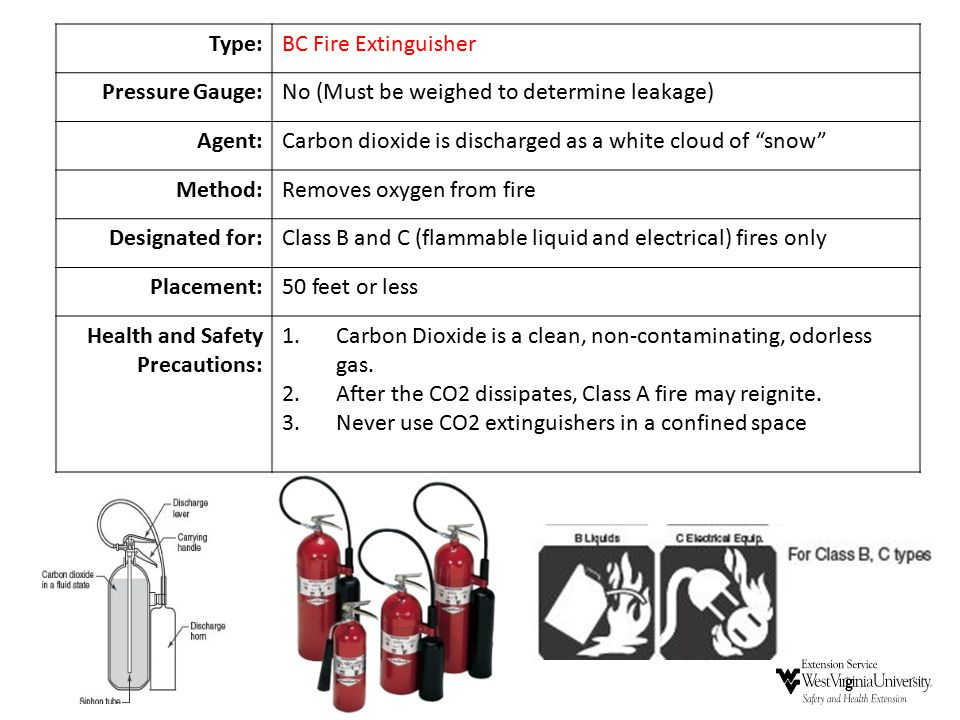 "Type:BC Fire Extinguisher Pressure Gauge:No (Must be weighed to determine leakage) Agent:Carbon dioxide is discharged as a white cloud of ""snow"" Metho"