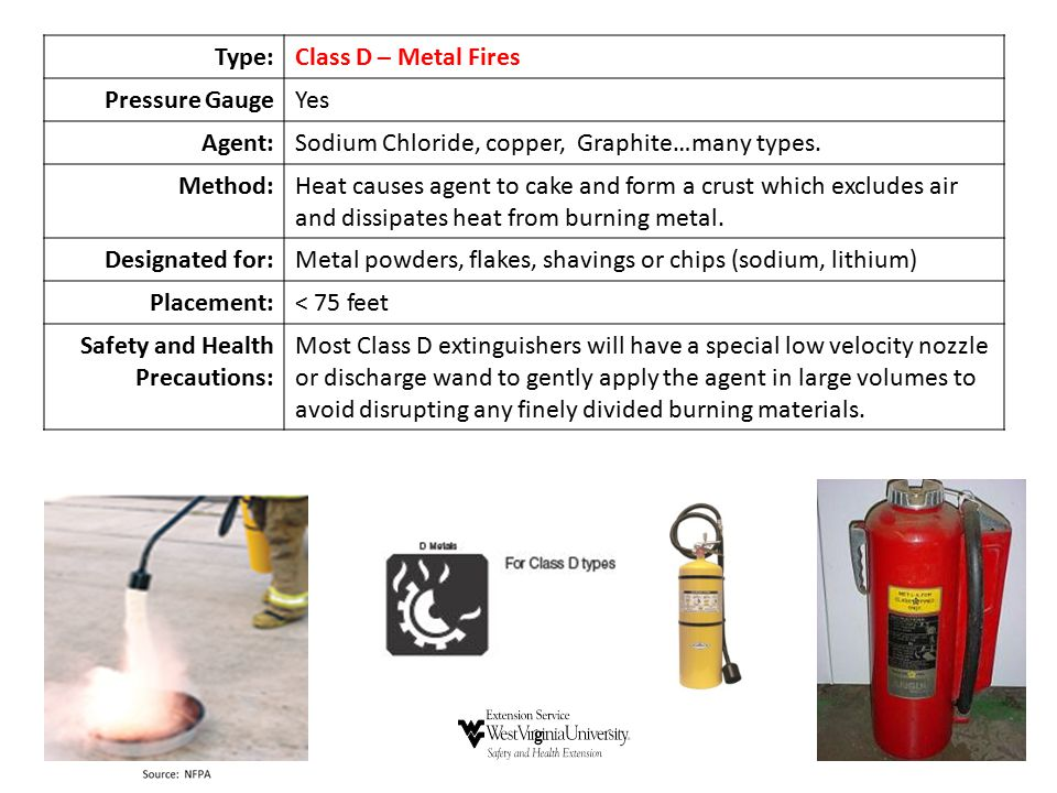 Type:Class D – Metal Fires Pressure GaugeYes Agent:Sodium Chloride, copper, Graphite…many types. Method:Heat causes agent to cake and form a crust whi