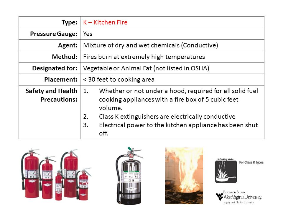 Type:K – Kitchen Fire Pressure Gauge:Yes Agent:Mixture of dry and wet chemicals (Conductive) Method:Fires burn at extremely high temperatures Designat
