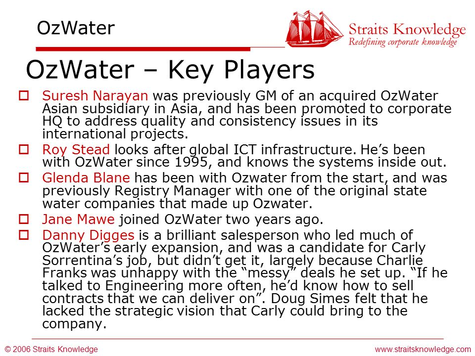 © 2006 Straits Knowledge OzWater www.straitsknowledge.com OzWater – Key Players  Suresh Narayan was previously GM of an acquired OzWater Asian subsidiary in Asia, and has been promoted to corporate HQ to address quality and consistency issues in its international projects.