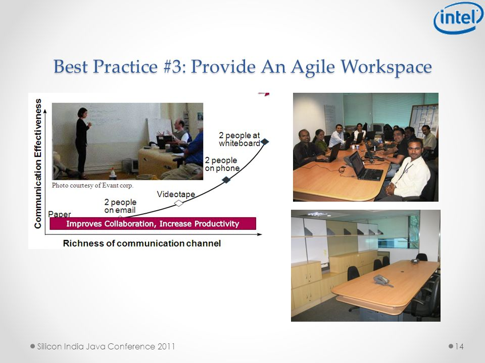 Best Practice #3: Provide An Agile Workspace 14 Silicon India Java Conference 2011