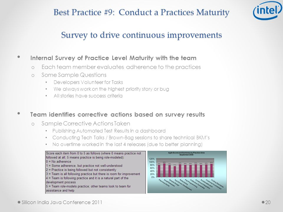 Best Practice #9: Conduct a Practices Maturity Survey to drive continuous improvements Internal Survey of Practice Level Maturity with the team o Each team member evaluates adherence to the practices o Some Sample Questions Developers Volunteer for Tasks We always work on the highest priority story or bug All stories have success criteria Team identifies corrective actions based on survey results o Sample Corrective Actions Taken Publishing Automated Test Results in a dashboard Conducting Tech Talks / Brown-Bag sessions to share technical BKM's No overtime worked in the last 4 releases (due to better planning) 20 Silicon India Java Conference 2011