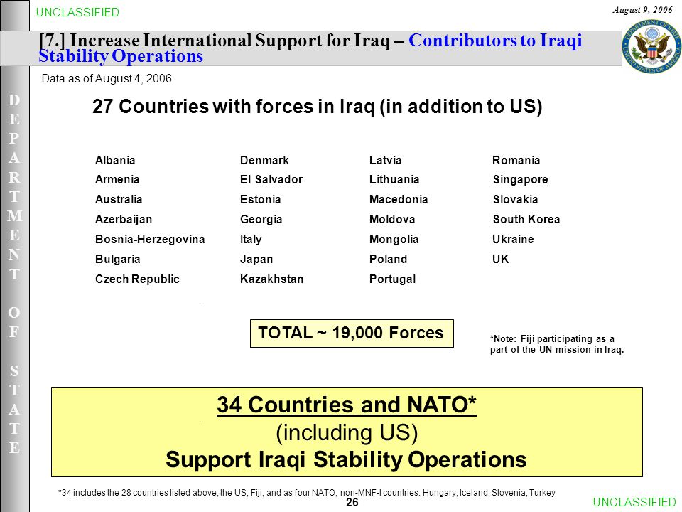 DEPARTMENTOFSTATEDEPARTMENTOFSTATE August 9, 2006 26UNCLASSIFIED 34 Countries and NATO* (including US) Support Iraqi Stability Operations 27 Countries with forces in Iraq (in addition to US) TOTAL ~ 19,000 Forces Data as of August 4, 2006 [7.] Increase International Support for Iraq – Contributors to Iraqi Stability Operations Albania Armenia Australia Azerbaijan Bosnia-Herzegovina Bulgaria Czech Republic Romania Singapore Slovakia South Korea Ukraine UK Denmark El Salvador Estonia Georgia Italy Japan Kazakhstan Latvia Lithuania Macedonia Moldova Mongolia Poland Portugal *Note: Fiji participating as a part of the UN mission in Iraq.