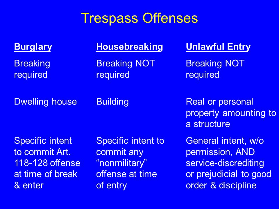 Trespass Offenses BurglaryHousebreakingUnlawful Entry Breaking required Breaking NOT required Dwelling houseBuilding Real or personal property amounting to a structure Specific intent to commit Art.