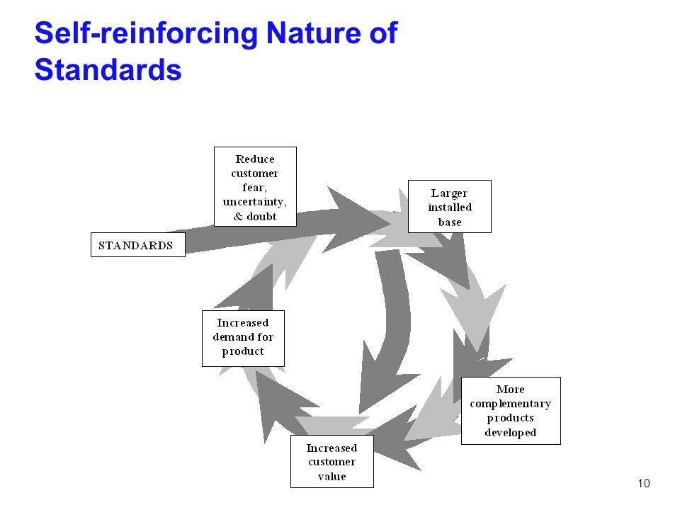 10 Self-reinforcing Nature of Standards
