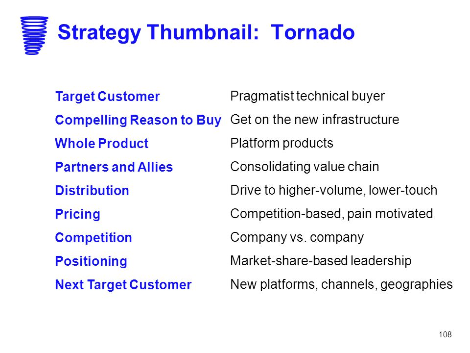 108 Strategy Thumbnail: Tornado Target Customer Compelling Reason to Buy Whole Product Partners and Allies Distribution Pricing Competition Positionin