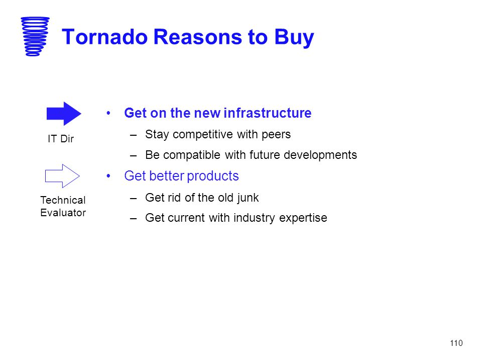 110 Tornado Reasons to Buy Get on the new infrastructure –Stay competitive with peers –Be compatible with future developments Get better products –Get