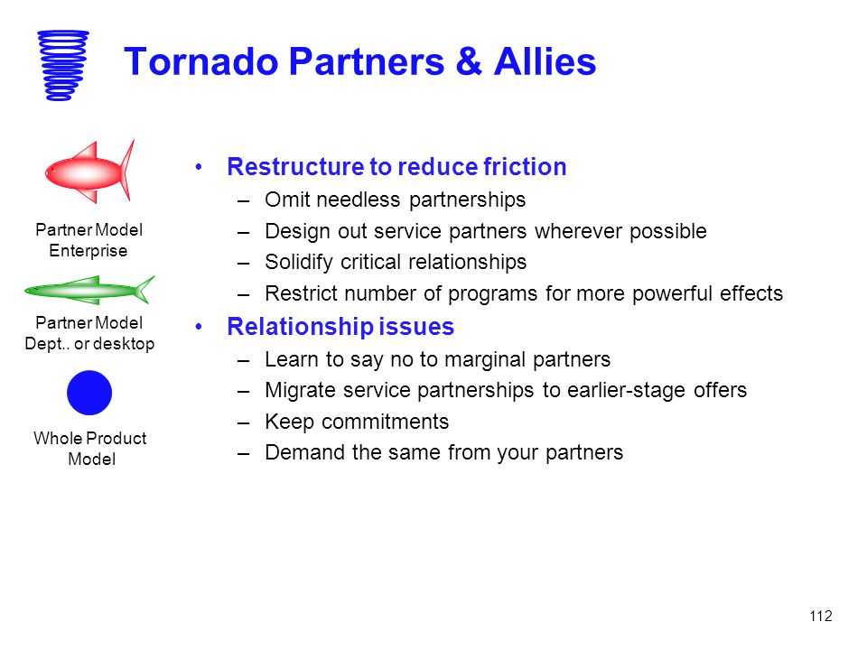 112 Tornado Partners & Allies Restructure to reduce friction –Omit needless partnerships –Design out service partners wherever possible –Solidify crit