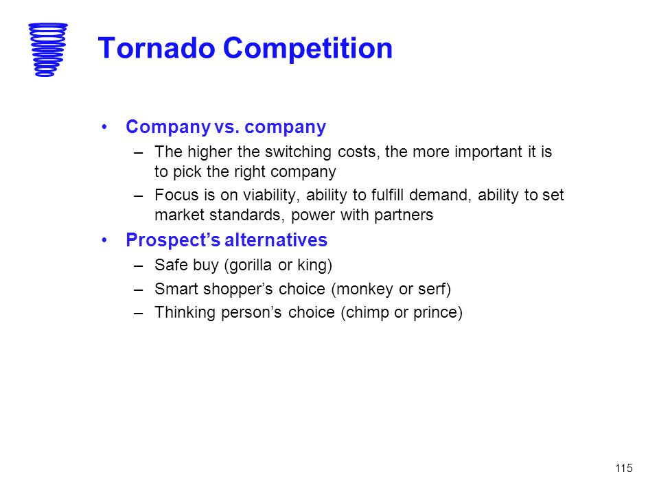 115 Tornado Competition Company vs. company –The higher the switching costs, the more important it is to pick the right company –Focus is on viability