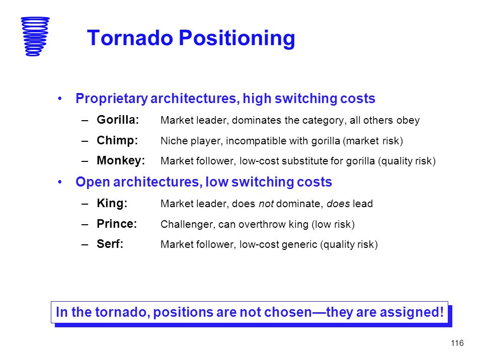 116 Tornado Positioning Proprietary architectures, high switching costs –Gorilla: Market leader, dominates the category, all others obey –Chimp: Niche