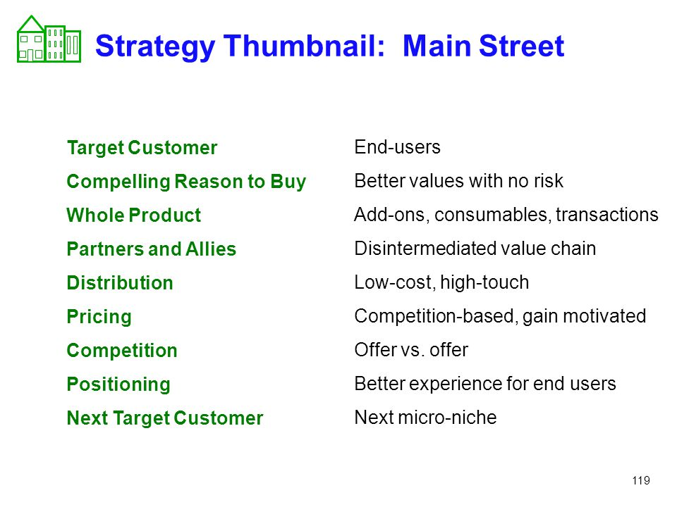 119 Strategy Thumbnail: Main Street Target Customer Compelling Reason to Buy Whole Product Partners and Allies Distribution Pricing Competition Positi