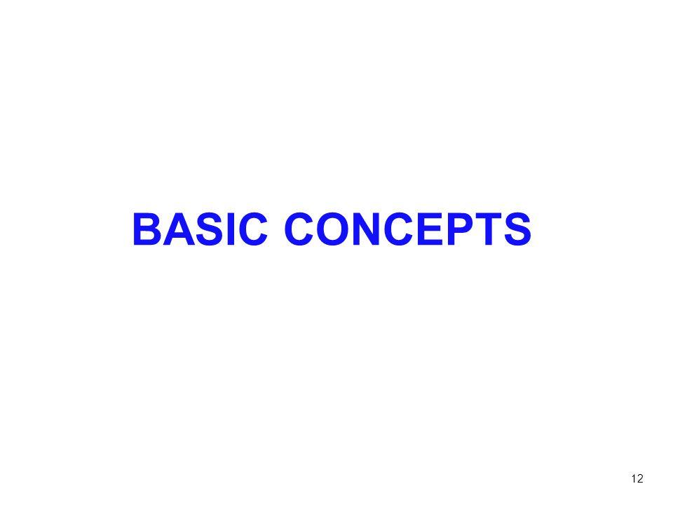 12 BASIC CONCEPTS