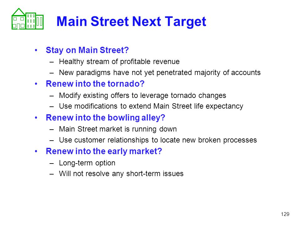 129 Main Street Next Target Stay on Main Street? –Healthy stream of profitable revenue –New paradigms have not yet penetrated majority of accounts Ren