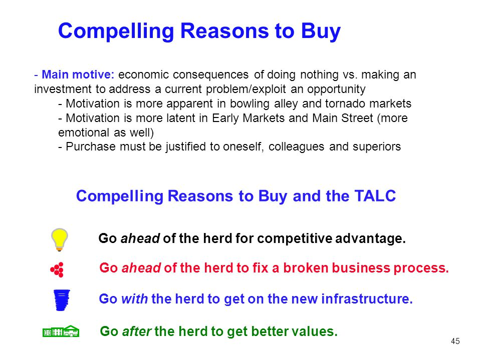 45 Compelling Reasons to Buy Go ahead of the herd for competitive advantage. Go ahead of the herd to fix a broken business process. Go with the herd t