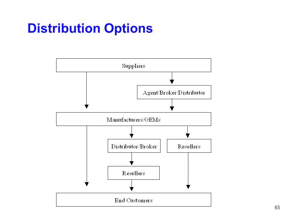 65 Distribution Options