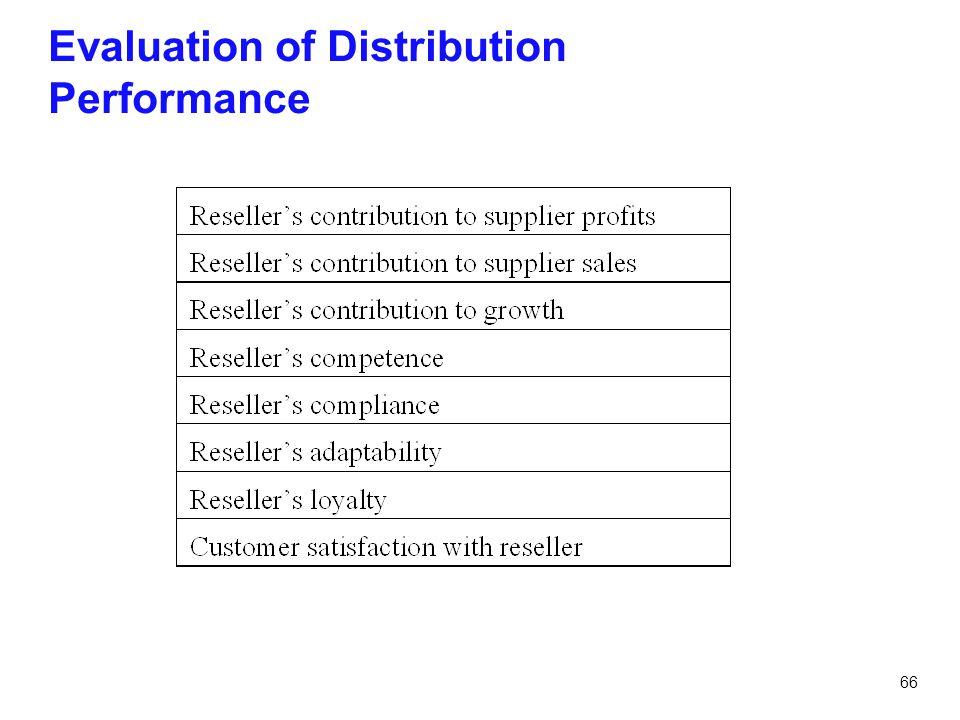 66 Evaluation of Distribution Performance