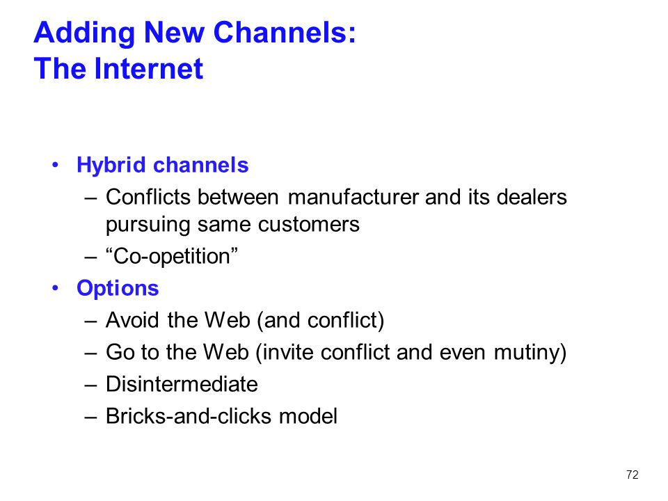 """72 Adding New Channels: The Internet Hybrid channels –Conflicts between manufacturer and its dealers pursuing same customers –""""Co-opetition"""" Options –"""