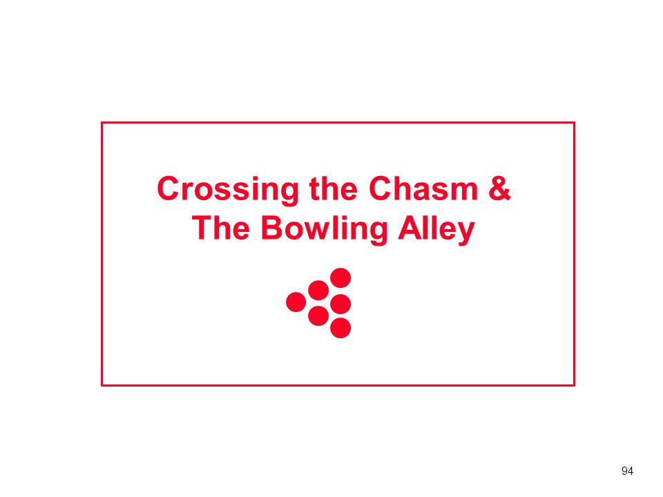 94 Crossing the Chasm & The Bowling Alley
