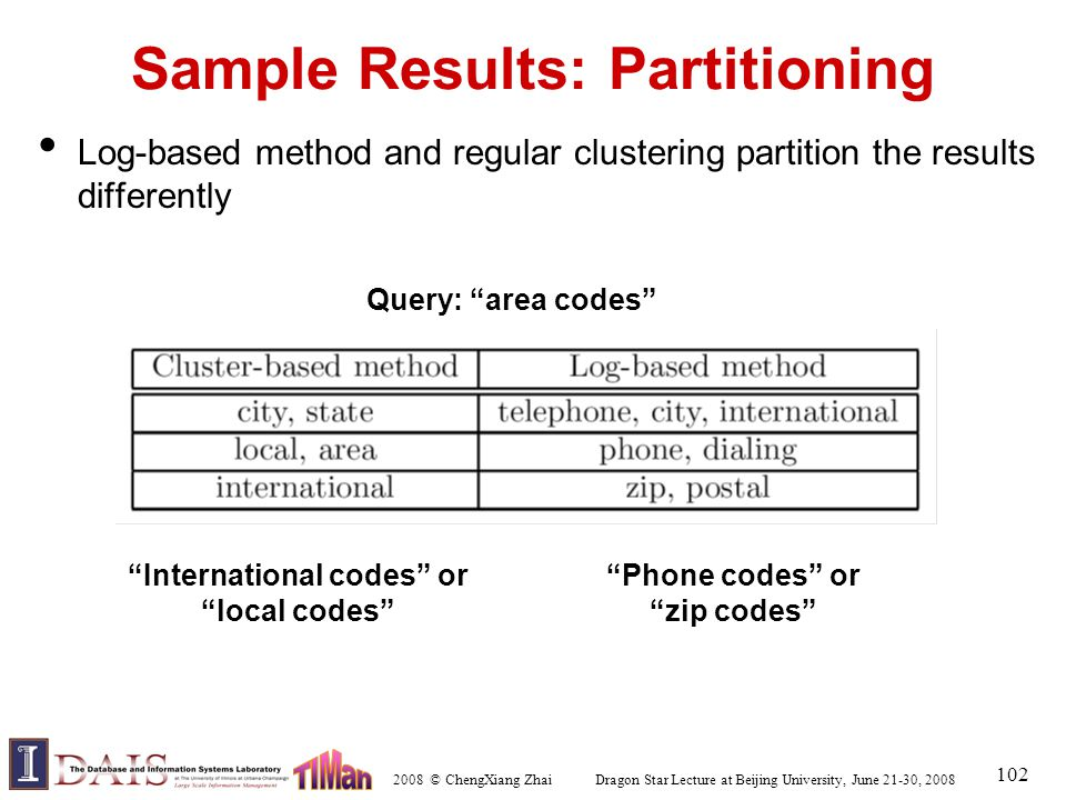 2008 © ChengXiang Zhai Dragon Star Lecture at Beijing University, June 21-30, 2008 102 Sample Results: Partitioning Log-based method and regular clust