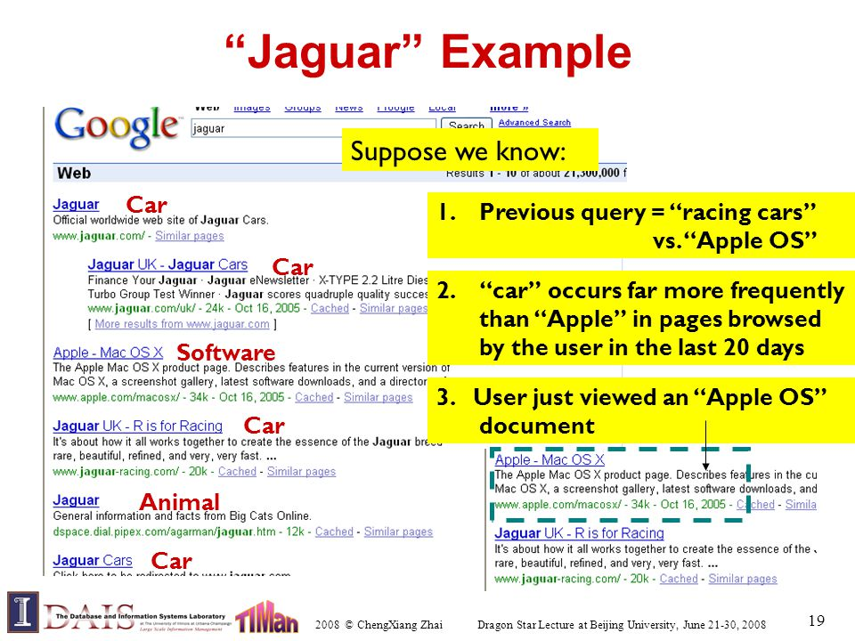 2008 © ChengXiang Zhai Dragon Star Lecture at Beijing University, June 21-30, 2008 19 Jaguar Example Car Software Animal Suppose we know: 1.Previous query = racing cars vs.