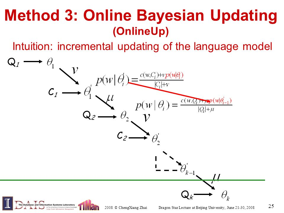 2008 © ChengXiang Zhai Dragon Star Lecture at Beijing University, June 21-30, 2008 25 Method 3: Online Bayesian Updating (OnlineUp) QkQk C2C2 Q1Q1 Intuition: incremental updating of the language model C1C1 Q2Q2