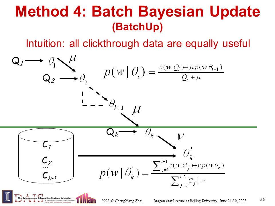 2008 © ChengXiang Zhai Dragon Star Lecture at Beijing University, June 21-30, 2008 26 Method 4: Batch Bayesian Update (BatchUp) C2C2 … C k-1 Intuition: all clickthrough data are equally useful QkQk Q1Q1 C1C1 Q2Q2