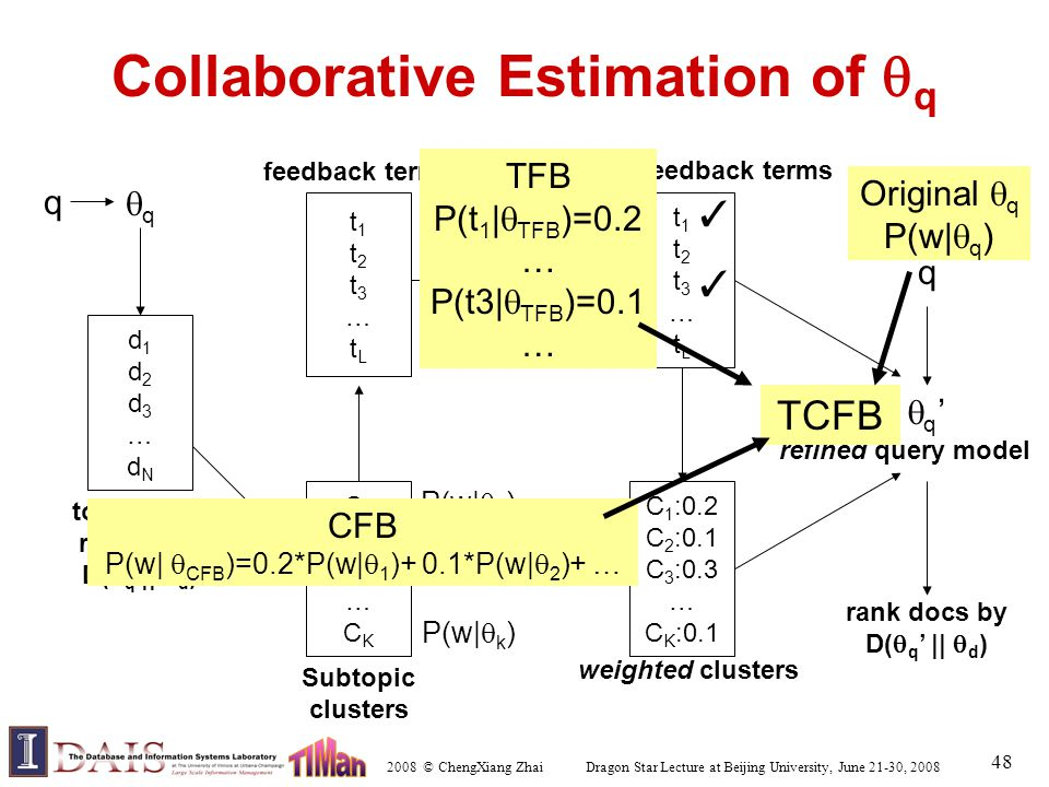 2008 © ChengXiang Zhai Dragon Star Lecture at Beijing University, June 21-30, 2008 48 Collaborative Estimation of  q qq d1d2d3…dNd1d2d3…dN top N docs ranked by D(  q ||  d ) t1t2t3…tLt1t2t3…tL judged feedback terms C 1 :0.2 C 2 :0.1 C 3 :0.3 … C K :0.1 weighted clusters q rank docs by D(  q ' ||  d ) q'q' q refined query model t1t2t3…tLt1t2t3…tL feedback terms C1C2C3…CKC1C2C3…CK Subtopic clusters P(w|  1 ) P(w|  2 ) P(w|  k ) TFB P(t 1 |  TFB )=0.2 … P(t3|  TFB )=0.1 … Original  q P(w|  q ) CFB P(w|  CFB )=0.2*P(w|  1 )+ 0.1*P(w|  2 )+ … TCFB