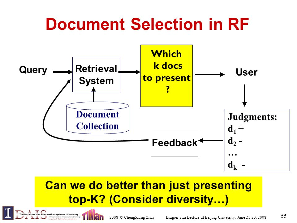 2008 © ChengXiang Zhai Dragon Star Lecture at Beijing University, June 21-30, 2008 65 Document Selection in RF Feedback Judgments: d 1 + d 2 - … d k - Query Retrieval System Which k docs to present .