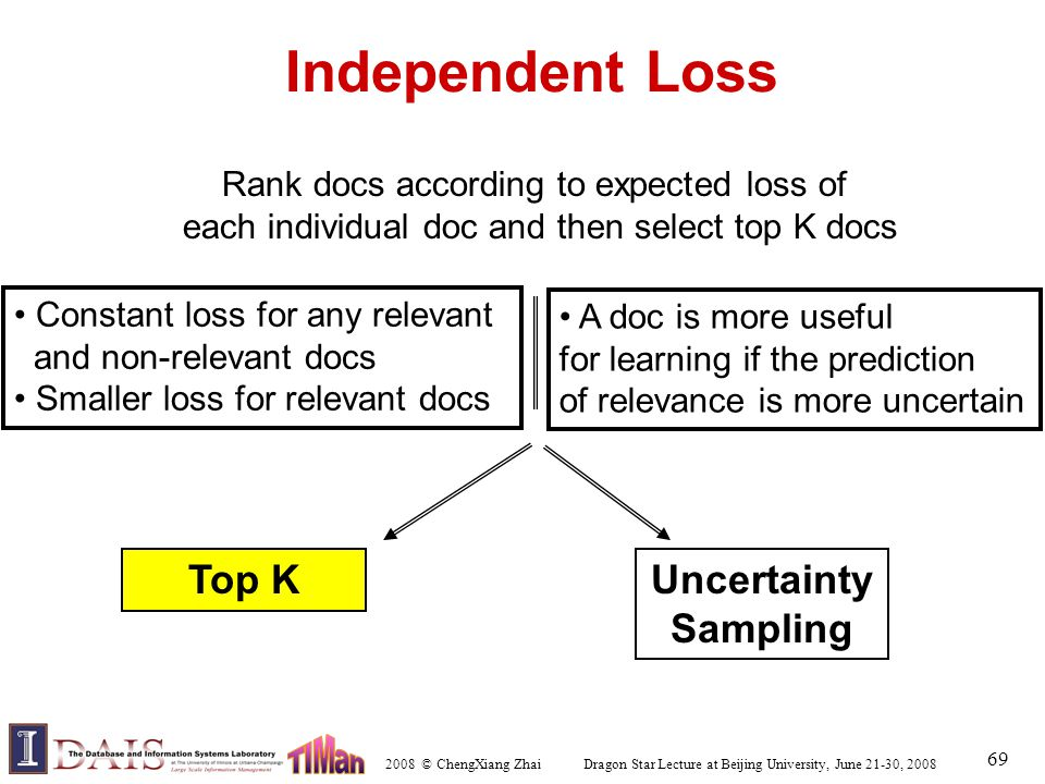 2008 © ChengXiang Zhai Dragon Star Lecture at Beijing University, June 21-30, 2008 69 Independent Loss Rank docs according to expected loss of each individual doc and then select top K docs Top K Constant loss for any relevant and non-relevant docs Smaller loss for relevant docs A doc is more useful for learning if the prediction of relevance is more uncertain Uncertainty Sampling