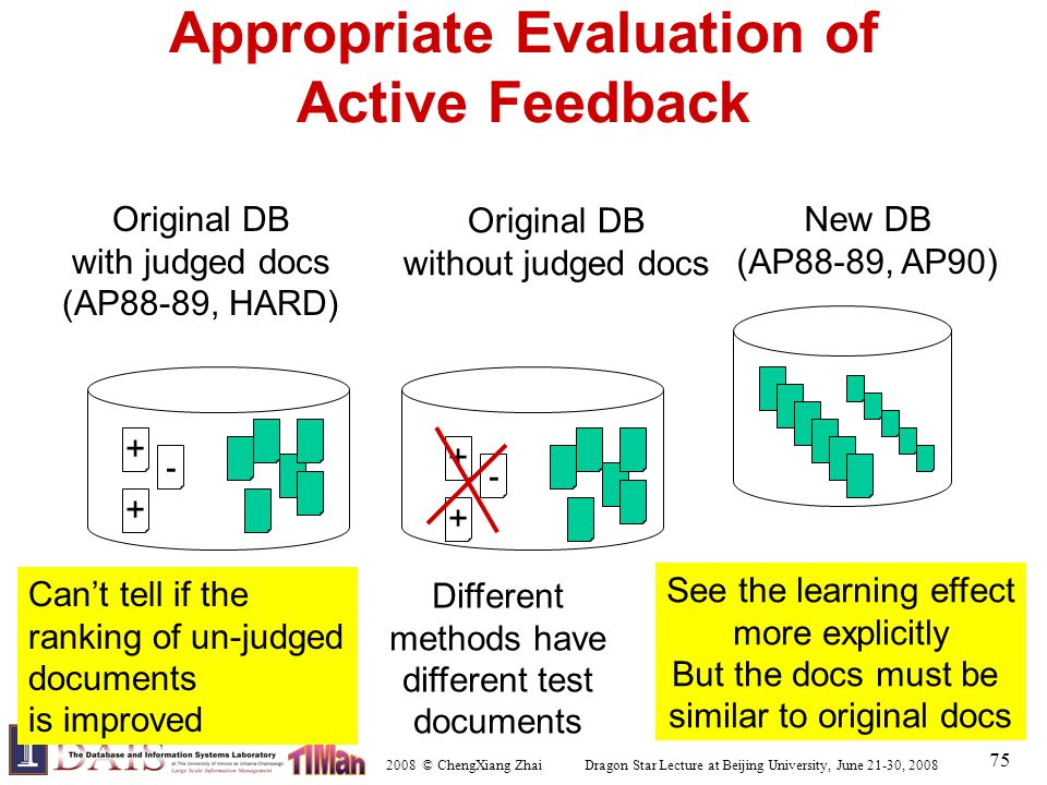 2008 © ChengXiang Zhai Dragon Star Lecture at Beijing University, June 21-30, 2008 75 Appropriate Evaluation of Active Feedback New DB (AP88-89, AP90) Original DB with judged docs (AP88-89, HARD) + - + Original DB without judged docs + - + Can't tell if the ranking of un-judged documents is improved Different methods have different test documents See the learning effect more explicitly But the docs must be similar to original docs