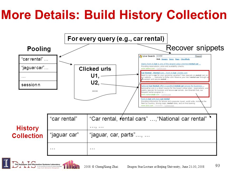 2008 © ChengXiang Zhai Dragon Star Lecture at Beijing University, June 21-30, 2008 93 Recover snippets More Details: Build History Collection Pooling car rental … jaguar car … … session n For every query (e.g., car rental) car rental Car rental, rental cars …, National car rental …, … jaguar car jaguar, car, parts …, … …… History Collection Clicked urls U1, U2, …