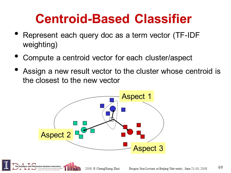2008 © ChengXiang Zhai Dragon Star Lecture at Beijing University, June 21-30, 2008 95 Centroid-Based Classifier Represent each query doc as a term vector (TF-IDF weighting) Compute a centroid vector for each cluster/aspect Assign a new result vector to the cluster whose centroid is the closest to the new vector Aspect 1 Aspect 2 Aspect 3