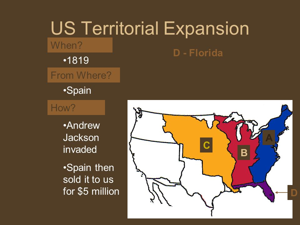 8 US Territorial Expansion A When. From Where. How.