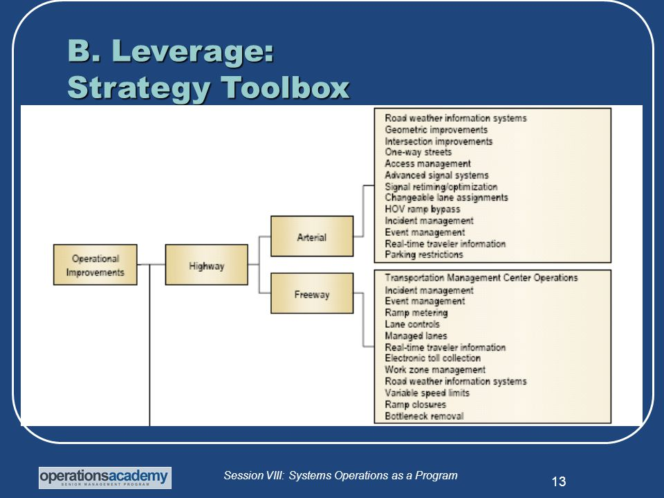 Session VIII: Systems Operations as a Program 13 B. Leverage: Strategy Toolbox