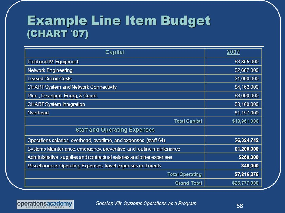 Session VIII: Systems Operations as a Program 56 Capital2007 Field and IM Equipment $3,855,000 Network Engineering $2,687,000 Leased Circuit Costs $1,000,000 CHART System and Network Connectivity $4,162,000 Plan., Develpmt, Engrg, & Coord.