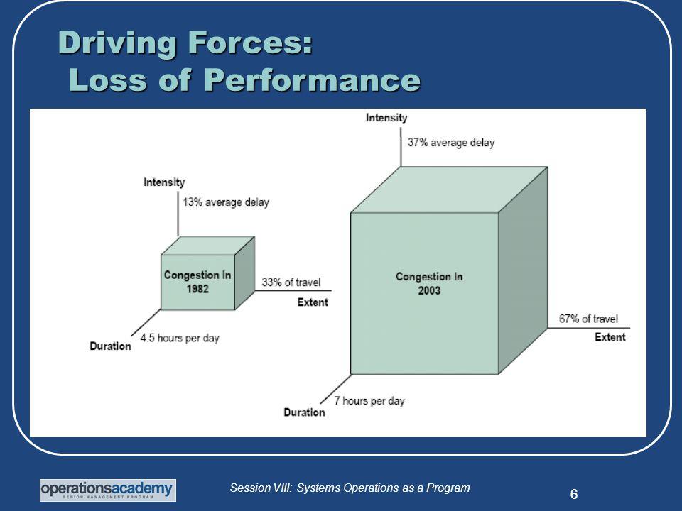 Session VIII: Systems Operations as a Program 17 Leverage: Long-term Benefits (Interstate example) Delay (billions of hrs) Safety ScenarioRecurringIncidentTotalSavingsFatalsSavings Existing Deployment Trends @ V/C= 0.95 9492031,153-5.6%195K-0.7% Aggressive Deployment @ V/C =0.60 685111796-34.8%179K-8.9%