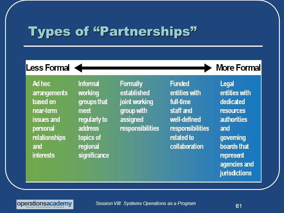 Session VIII: Systems Operations as a Program 61 Types of Partnerships