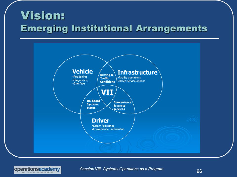 Session VIII: Systems Operations as a Program 96 Vision: Emerging Institutional Arrangements