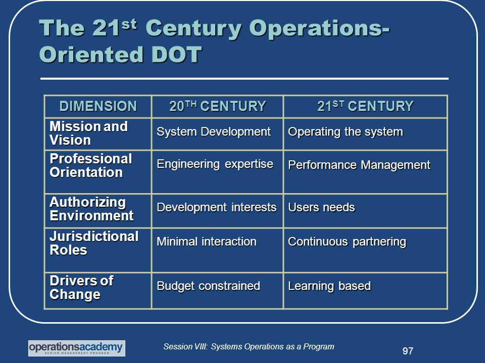 Session VIII: Systems Operations as a Program 97 DIMENSION 20 TH CENTURY 21 ST CENTURY Mission and Vision System Development Operating the system Professional Orientation Engineering expertise Performance Management Authorizing Environment Development interests Users needs Jurisdictional Roles Minimal interaction Continuous partnering Drivers of Change Budget constrained Learning based The 21 st Century Operations- Oriented DOT The 21 st Century Operations- Oriented DOT