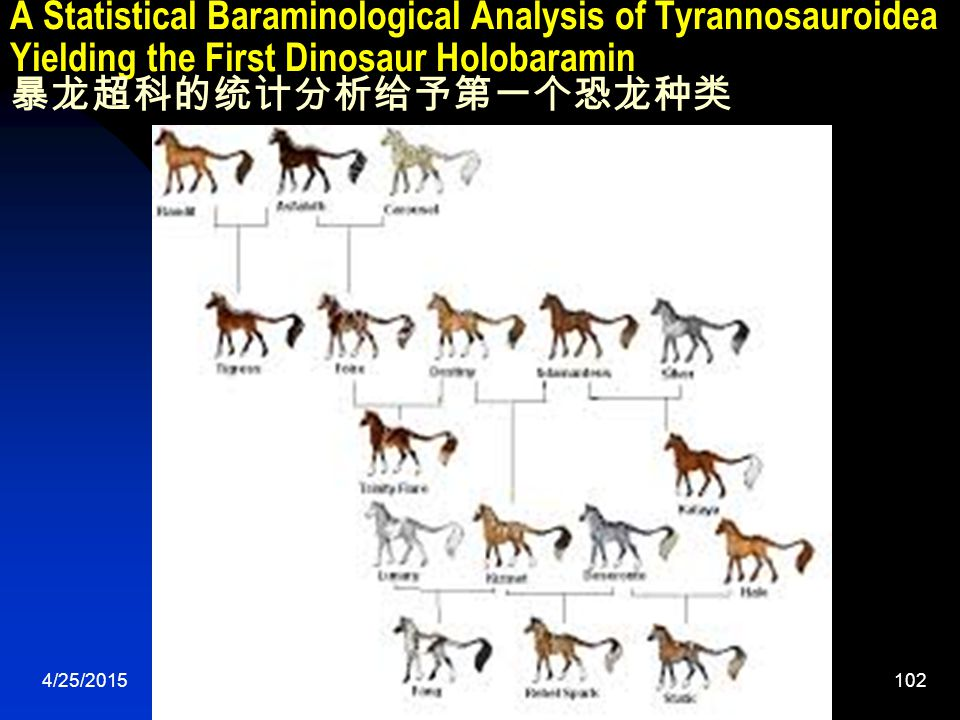 4/25/2015102 A Statistical Baraminological Analysis of Tyrannosauroidea Yielding the First Dinosaur Holobaramin 暴龙超科的统计分析给予第一个恐龙种类