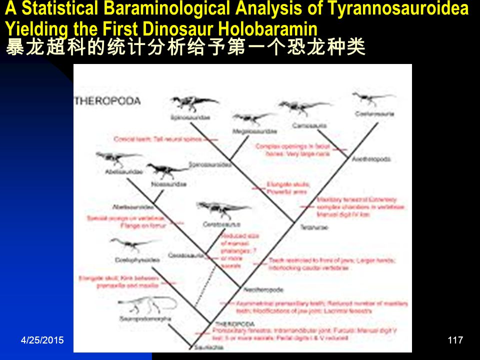 4/25/2015117 A Statistical Baraminological Analysis of Tyrannosauroidea Yielding the First Dinosaur Holobaramin 暴龙超科的统计分析给予第一个恐龙种类