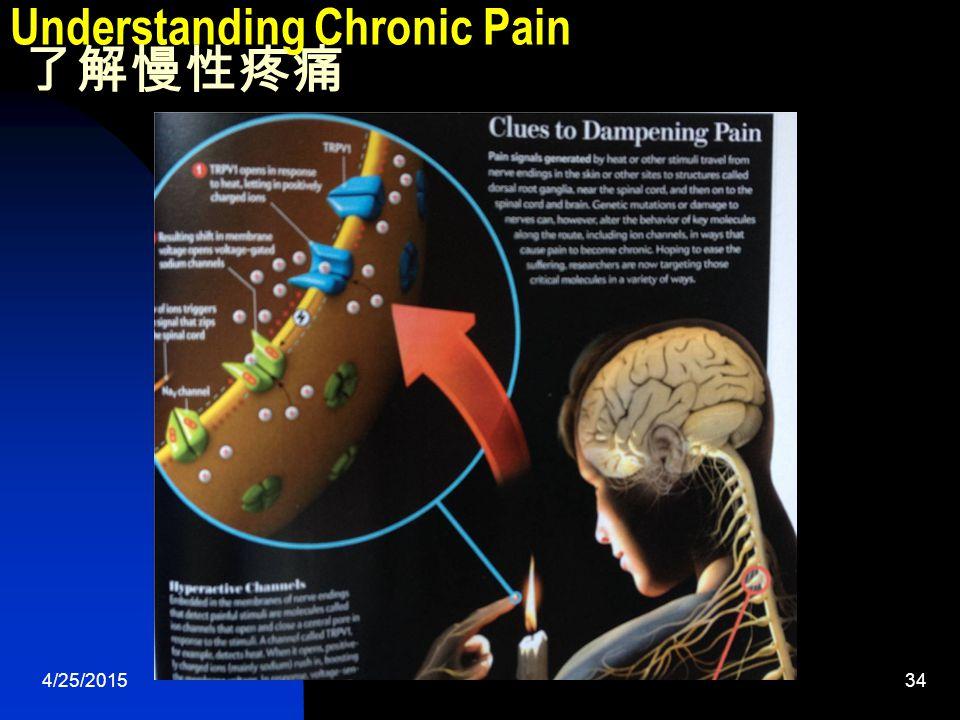 4/25/201534 Understanding Chronic Pain 了解慢性疼痛