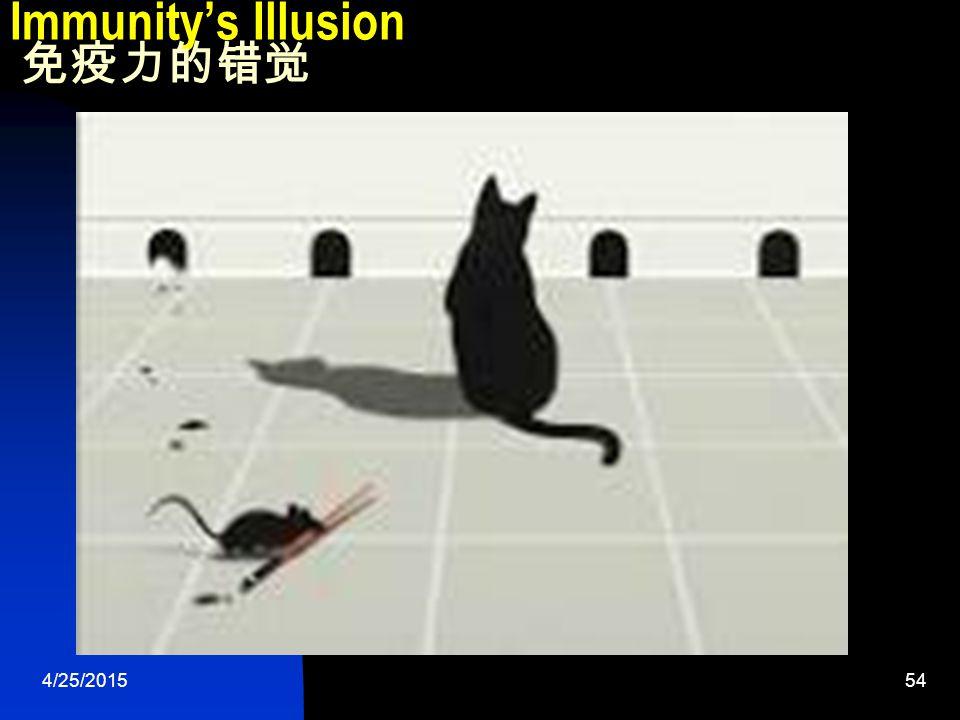 4/25/201554 Immunity's Illusion 免疫力的错觉