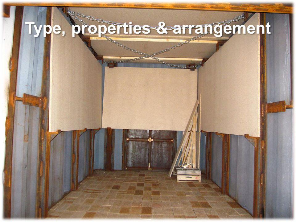 Type, properties & arrangement