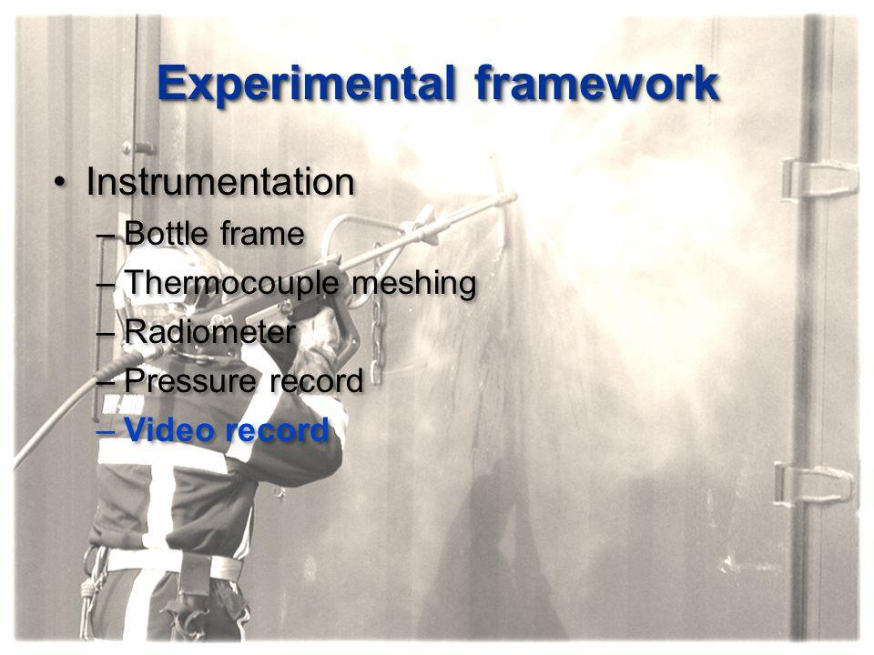 Instrumentation –Bottle frame –Thermocouple meshing –Radiometer –Pressure record –Video record Instrumentation –Bottle frame –Thermocouple meshing –Ra