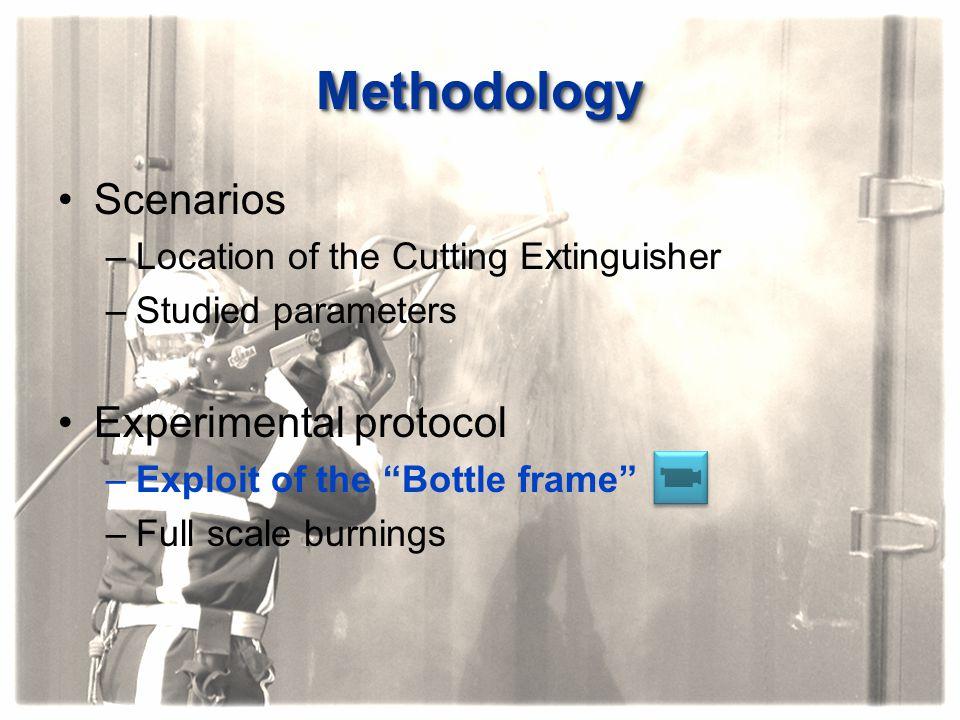 "MethodologyMethodology Scenarios –Location of the Cutting Extinguisher –Studied parameters Experimental protocol –Exploit of the ""Bottle frame"" –Full"