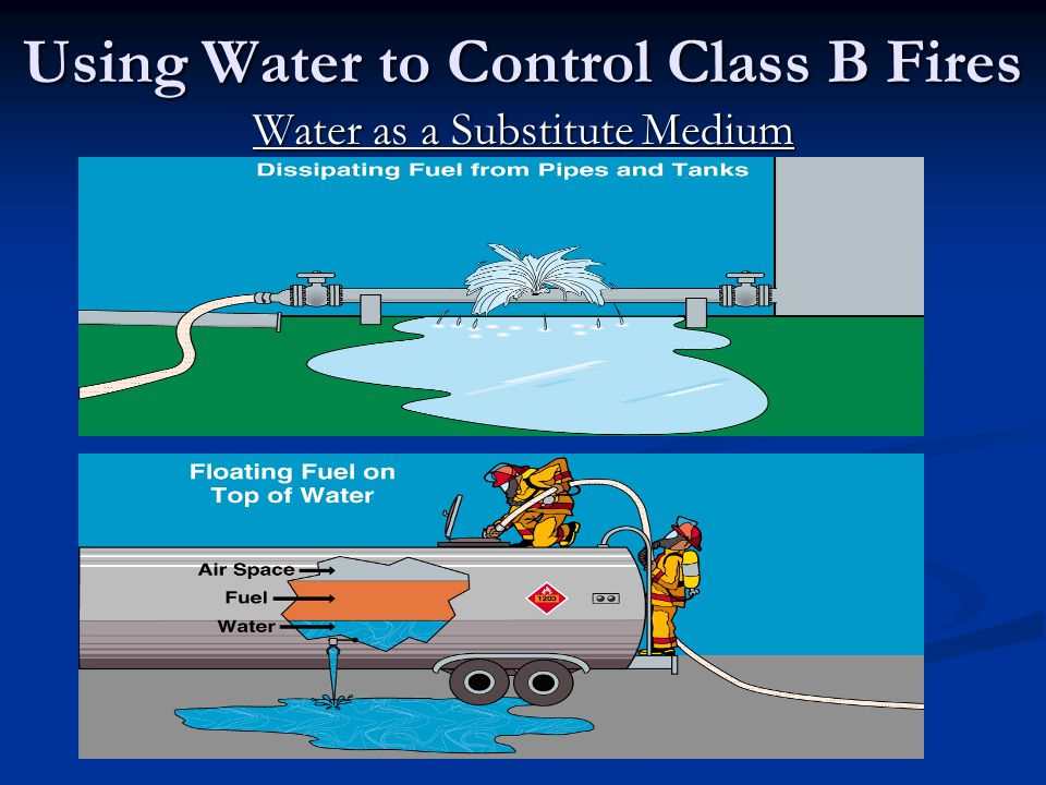 Using Water to Control Class B Fires Water as a Substitute Medium