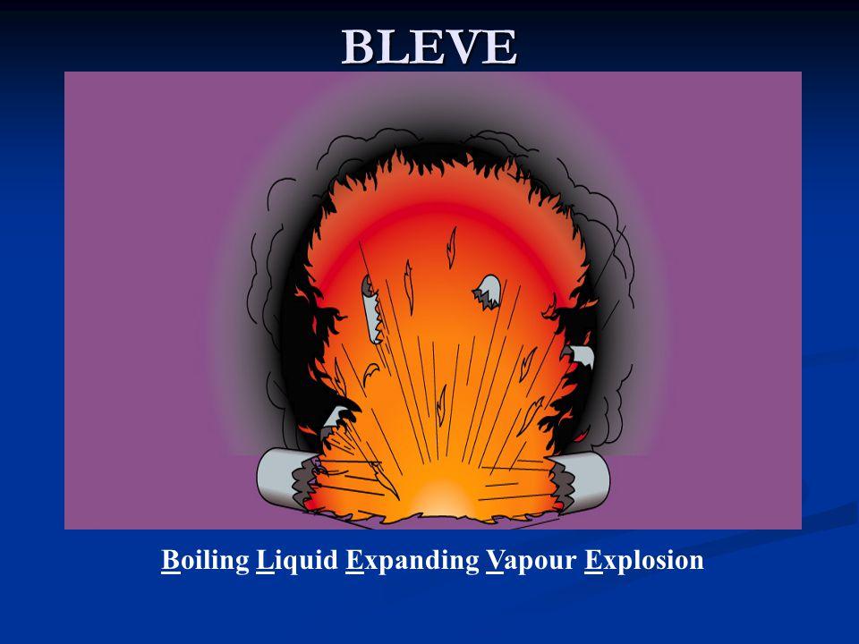 BLEVE Boiling Liquid Expanding Vapour Explosion