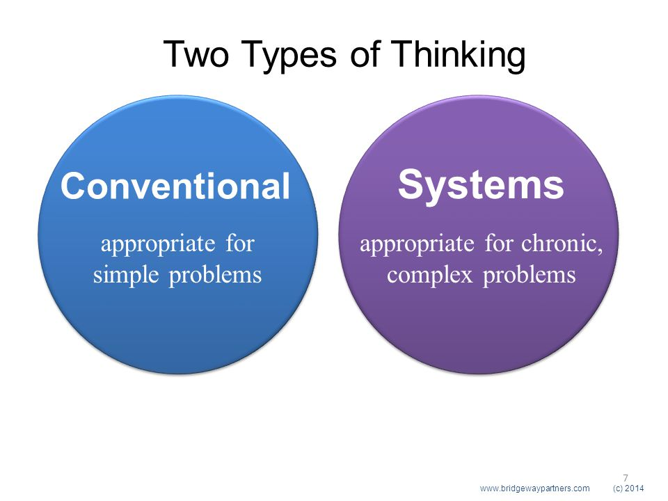 appropriate for simple problems Conventional appropriate for chronic, complex problems Systems Two Types of Thinking www.bridgewaypartners.com (c) 2014 7