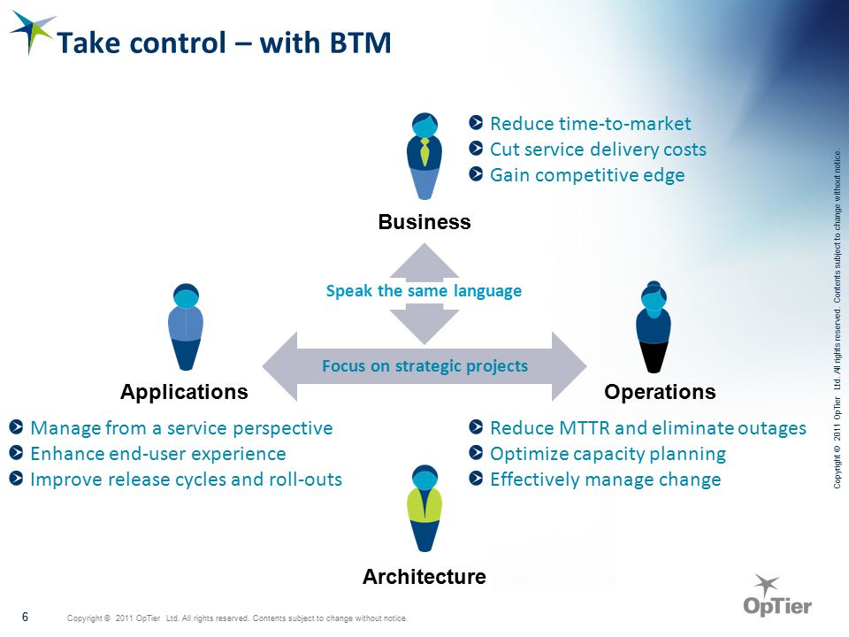 6 6 Take control – with BTM Operations Architecture Applications Business Reduce MTTR and eliminate outages Optimize capacity planning Effectively manage change Manage from a service perspective Enhance end-user experience Improve release cycles and roll-outs Focus on strategic projects Speak the same language Reduce time-to-market Cut service delivery costs Gain competitive edge